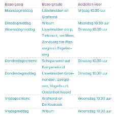 Schema van de gratis bezorgdienst. Wanneer aanvragen en wanneer bezorgd?